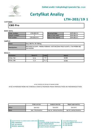olejek konopny sprzedaż certyfikat CBD sklep internetowy rzeszow